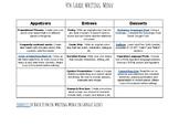 4th Grade Writing Review Menu