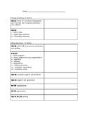 4th Grade Writing TEKS (STAAR) Progress Report