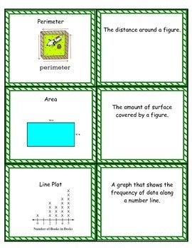 4th Grade enVision Math Topic 15 Vocabulary Sort and Match
