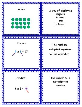 4th Grade enVision Math Topic 6 Vocabulary Sort and Match