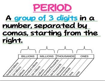 4th Grade enVision Math Vocabulary