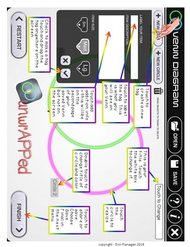 iPad Compare and Contrast Venn Diagram Activities for Reading Center - 4th Grade