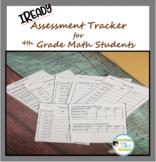 4th Grade iReady Math Data Tracker