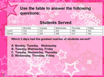 4th Grade multiple step word problems