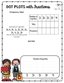 4th Graphs & Data Dot Plot, Bar Graph, Pictograph Exit Slips by Marvel Math