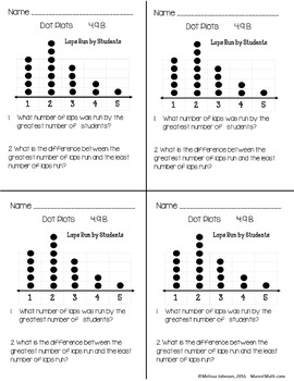 4th Graphs & Data Dot Plot, Stem-and-Leaf Plot, Frequency Table Exit Slips