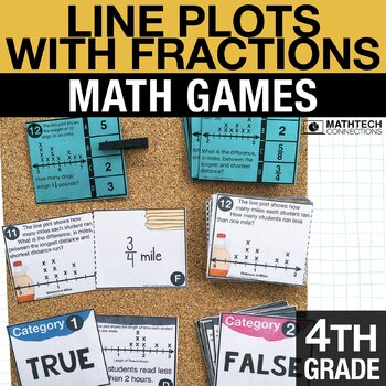 4th - Line Plots with Fractions Math Centers - Math Games
