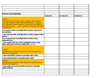 4th Math Common Core Checklist