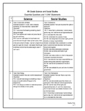 4th OHIO Social Studies-Science Essential Questions and Learning Goals