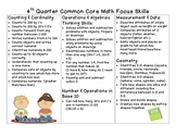 4th Quarter Common Core Math Focus Skills