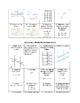 4th Quarter Common Core Spiraled Review No Calculator, PAR