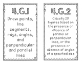 4th Quarter Standards 4th Grade Math