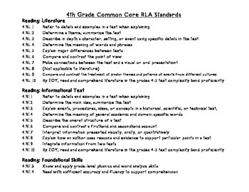 4th RLA CCSS Quick Guide