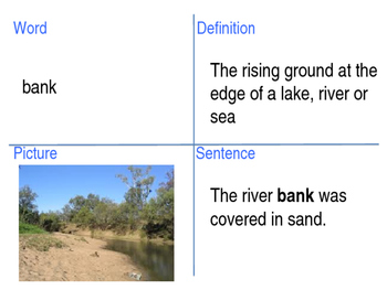 "4th Reading Street ""On the Banks of Plum Creek"" Unit 1 Week 3 Vocab Powerpoin"