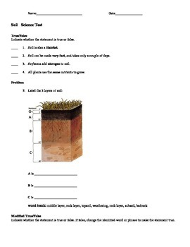 4th Soil Assessment  TEKS 4.11 A