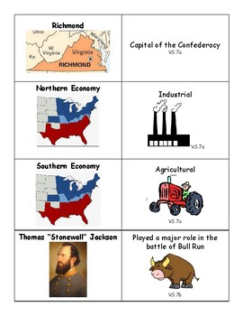 4th VA Studies SOL Review Cards Civil War