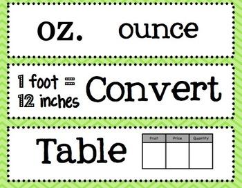 4th and 5th Grade Math Common Core Word Wall Words- Neon Chevron Print