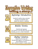 4th and 5th Grade Narrative Writing Packet