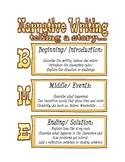 4th and 5th Grade Narrative Writing Packet