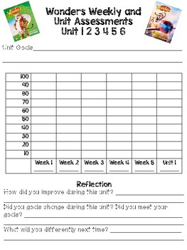 4th and 5th Grade WONDERS Weekly Assessment Reflection Sheet