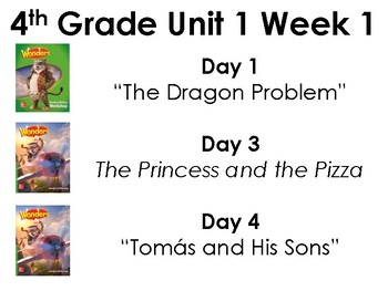 4th and 5th Grade WONDERS Weekly Texts organized by DAY