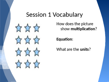 4th grade Bridges Units 1 and 2 Bundle-vocabulary and objectives