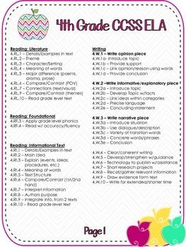 4th grade CCSS ELA/Math Quick Reference Sheets