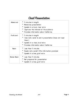 4th grade California Research Report