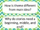 4th grade Common Core ELA Essential Questions