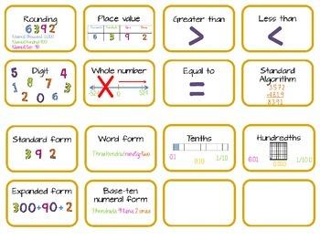 4th grade Common Core Vocabulary Cards, Quarter 1