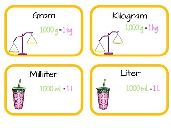 4th grade Common Core Vocabulary Cards--Fractions, Decimals, and Measurement