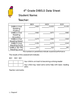 4th grade DIBELS data sheet