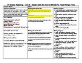 4th grade ELA Unit for Figurative Language