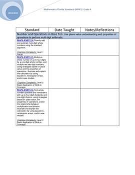 4th grade Florida Math Standards (MAFS) Checklist