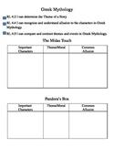 4th grade Greek Mythology Common Core Reading