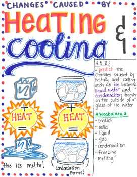4th Grade Heating and Cooling