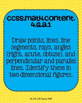 4th grade Math Common Core Standards Posters Geometry