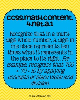 4th grade Math Common Core Standards Posters Numbers & Operations in Base Ten