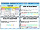 4th grade YEAR LONG Math Flashcards Complete Set English
