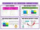 4th grade Math Flashcards_Category 2 English