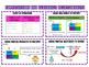 4th grade Math Flashcards_Category 2 English