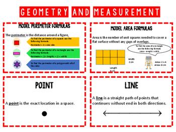 4th grade Math Flashcards_Category 3 English