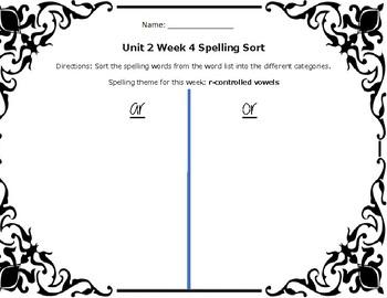 4th grade McGraw Hill Wonders Spelling Sorts