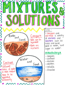 4th Grade Mixtures and Solutions