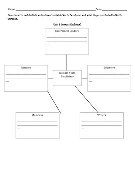 4th grade North Carolina Social Studies Unit 5 Lesson 5 Informal Assessment