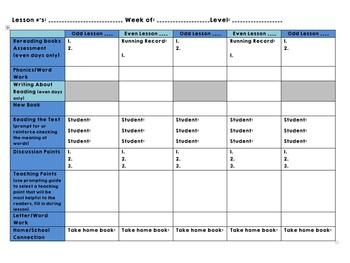 LLI Non-editable Blue Lesson Plan Template