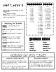 4th grade Pearson Reading Street Unit 1 Newsletters Bundle
