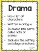 4th grade Reading WonderWorks Supplement- Unit 2 Week 2