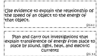 4th grade Science Standards