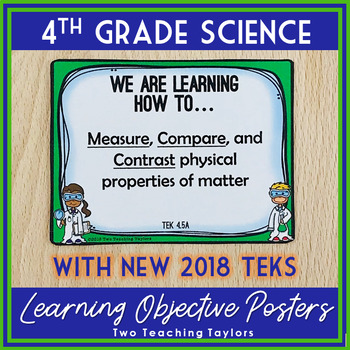 4th grade Science TEKS Posters: We are learning how to…